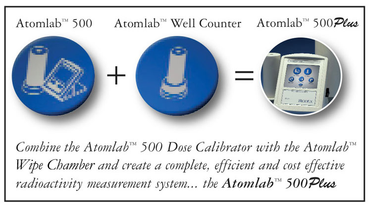 atomlab Dose Calibrator Diagram