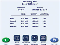 Accuracy test Screen, Atomlab 500 Dose Calibrator