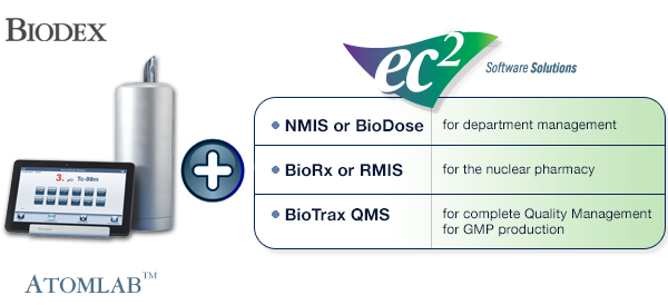 Software Integration for Biodex Dose Calibrators