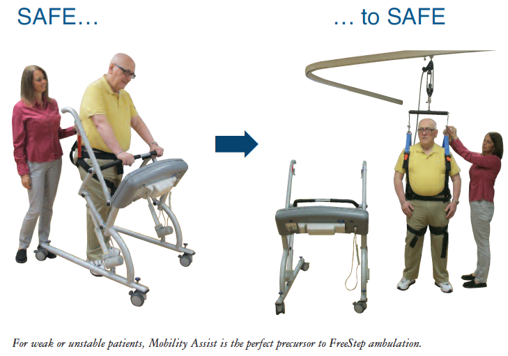 Mobility Assist – For weak or unstable patients